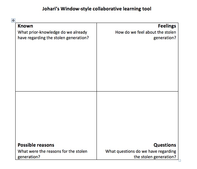 The benefit of a good inquiry hook misslauraengland for Window quadrant